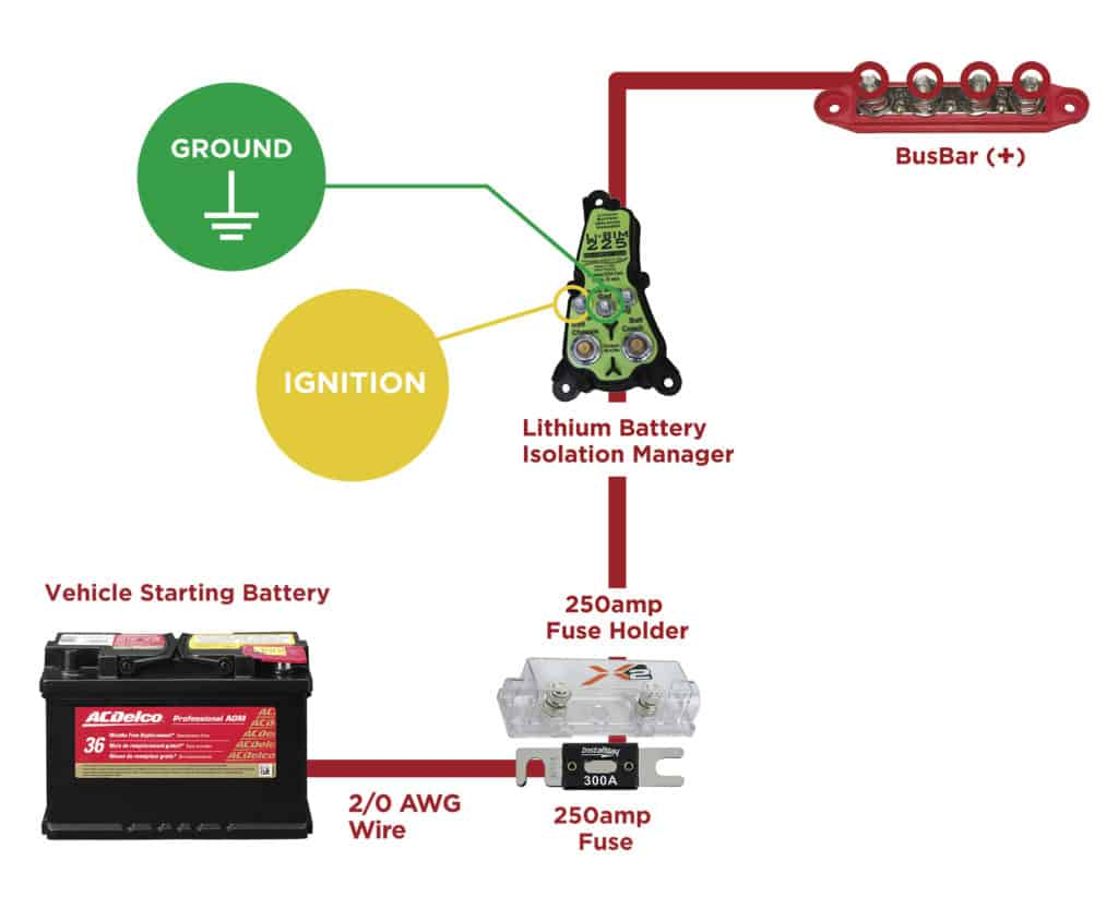 Camper Van Electrical System - Fig 6.1: Connecting House Batteries To Vehicle Starting Battery