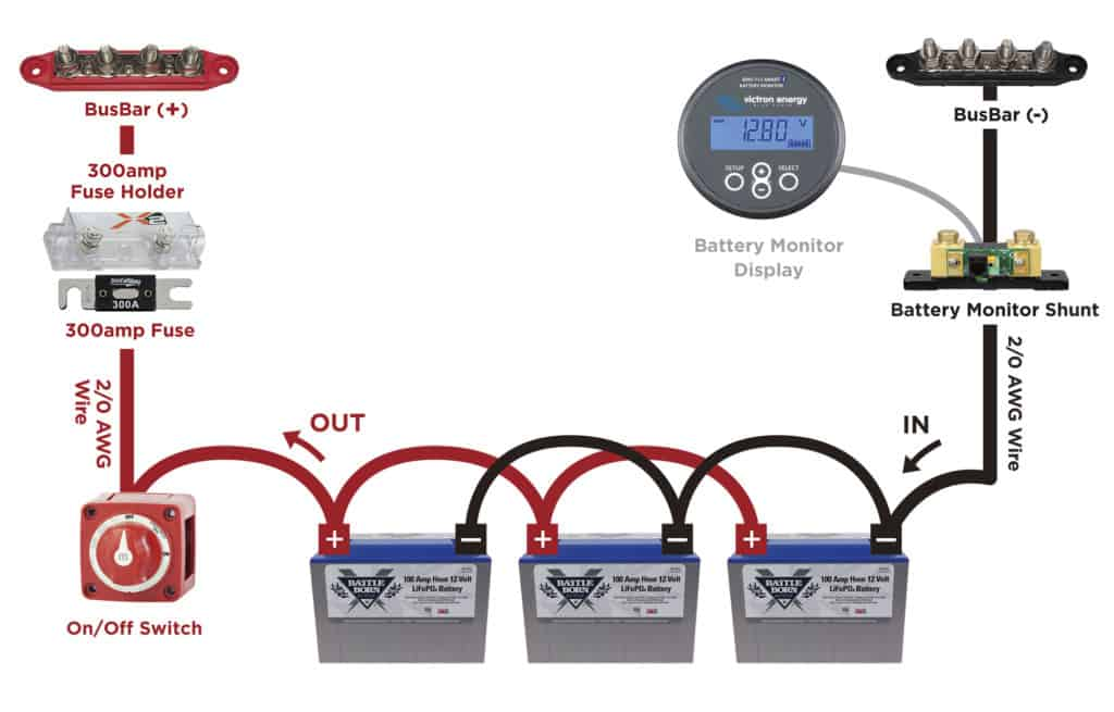 Camper Van Electrical System - Fig 2.1: Connecting Batteries To Bus Bars