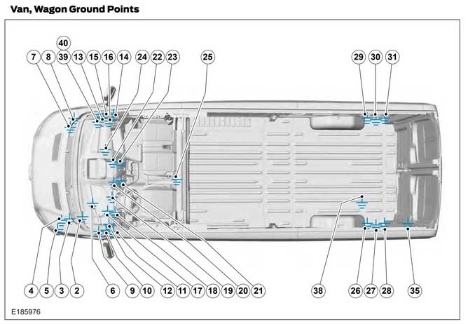 Camper Van Electrical System Guide - Ford Transit Ground Points