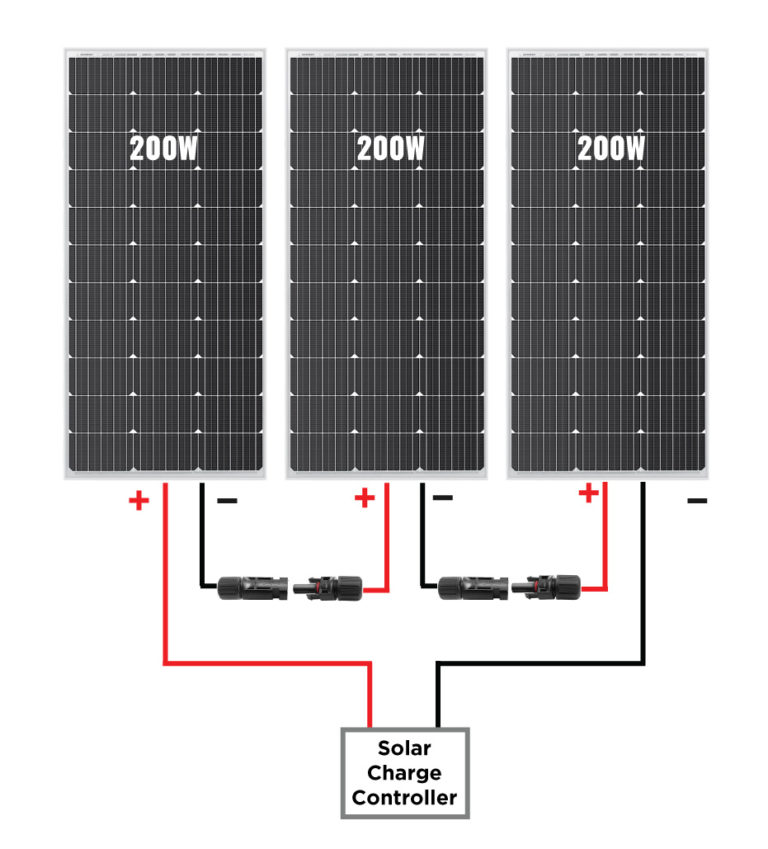 Three Solar Panels Connected In Series, Not Parallel