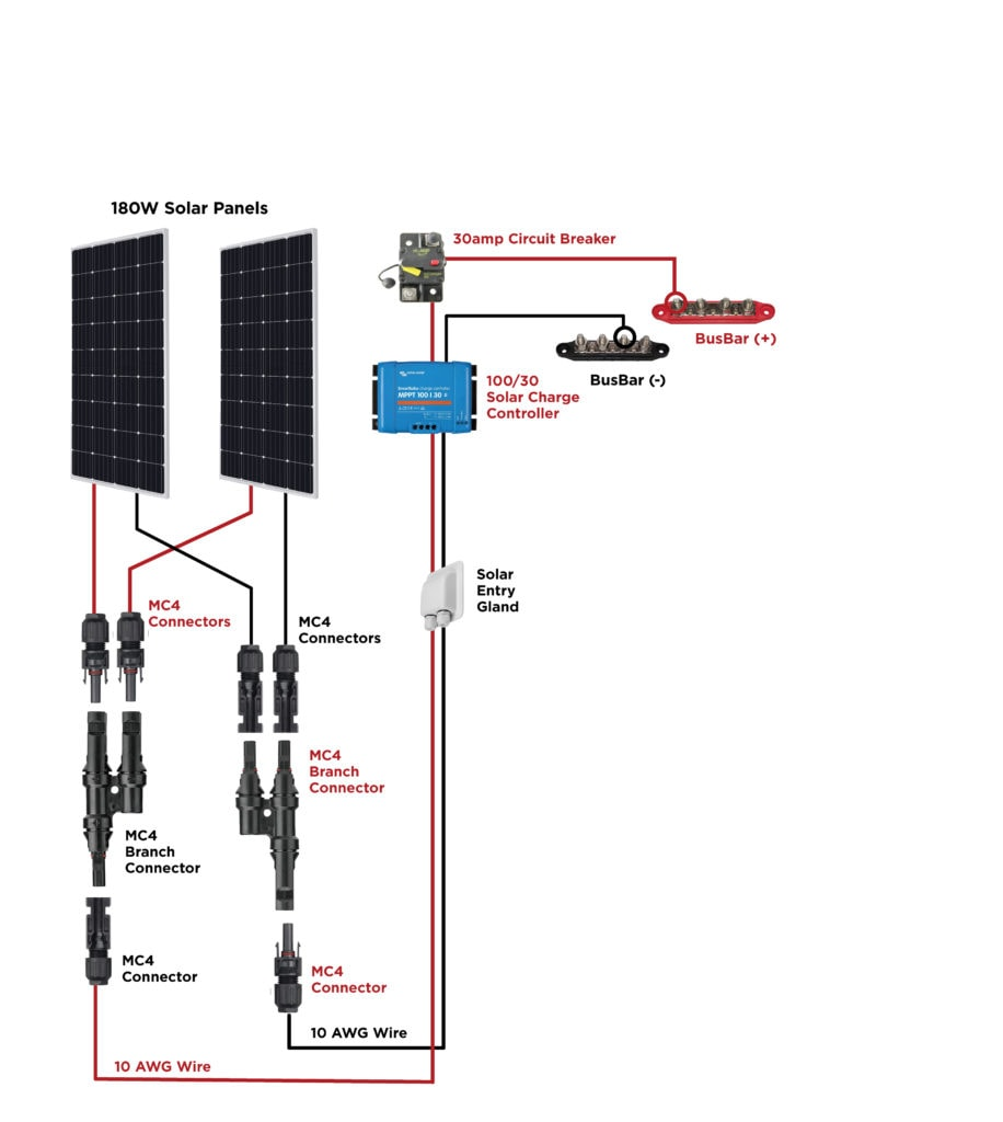 Solar System Installation Diagram - Overview