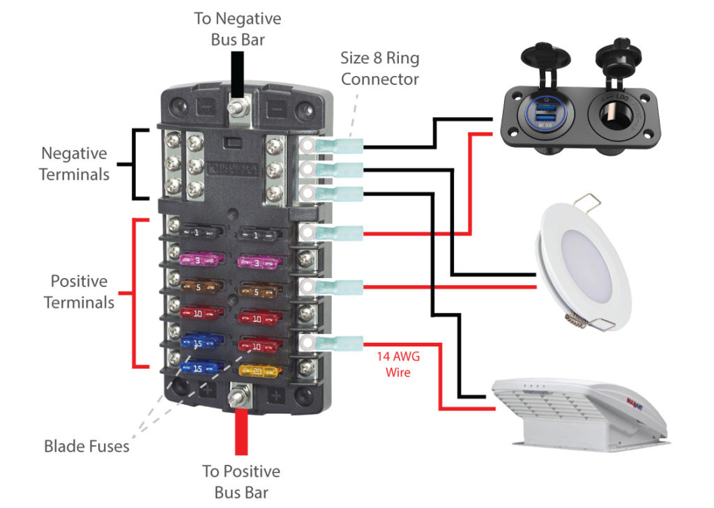 Connecting 12v Loads To Distribution Panel