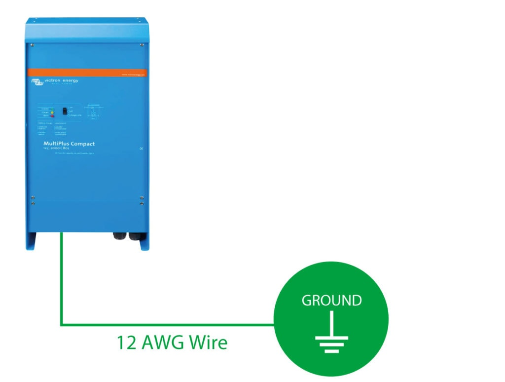 Connecting Inverter To Ground Point