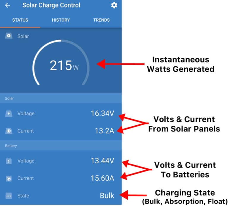 VictronConnect App Solar Charge Controller Data