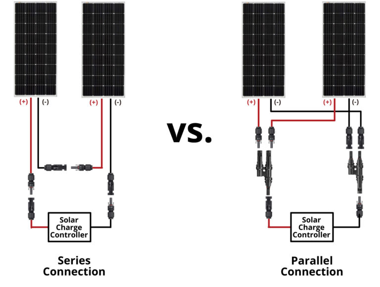 Series vs. Parallel Solar Panel Connections