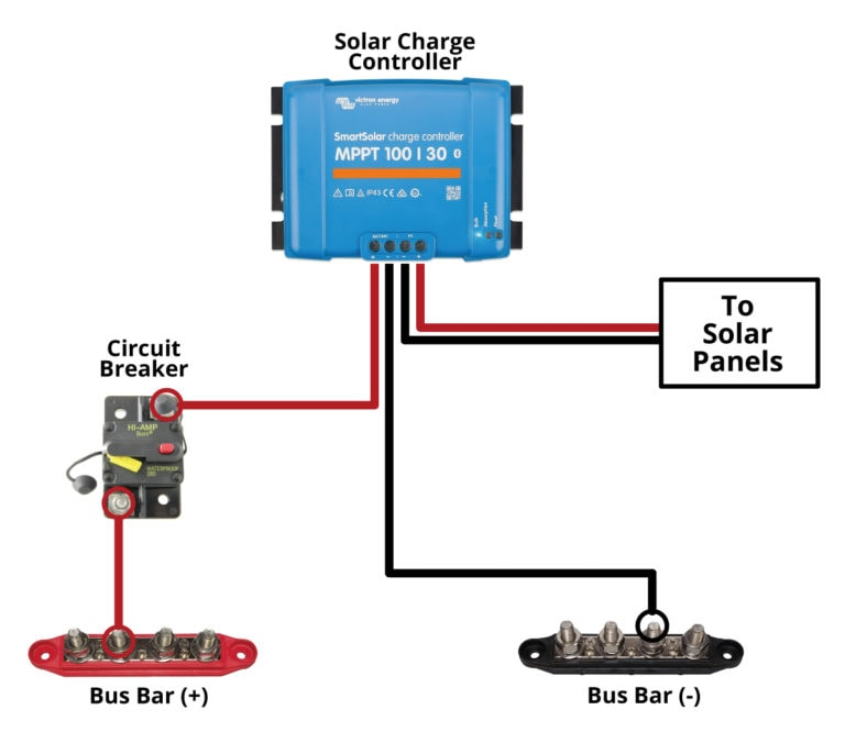Wiring Solar Charge Controller To Bus Bars