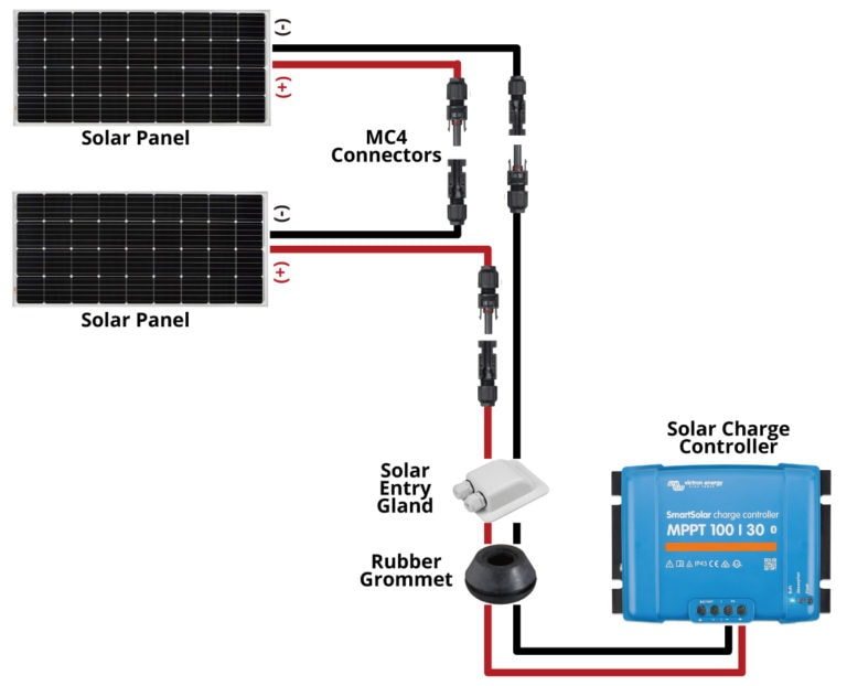 Wiring Solar Panels To Solar Charge Controller